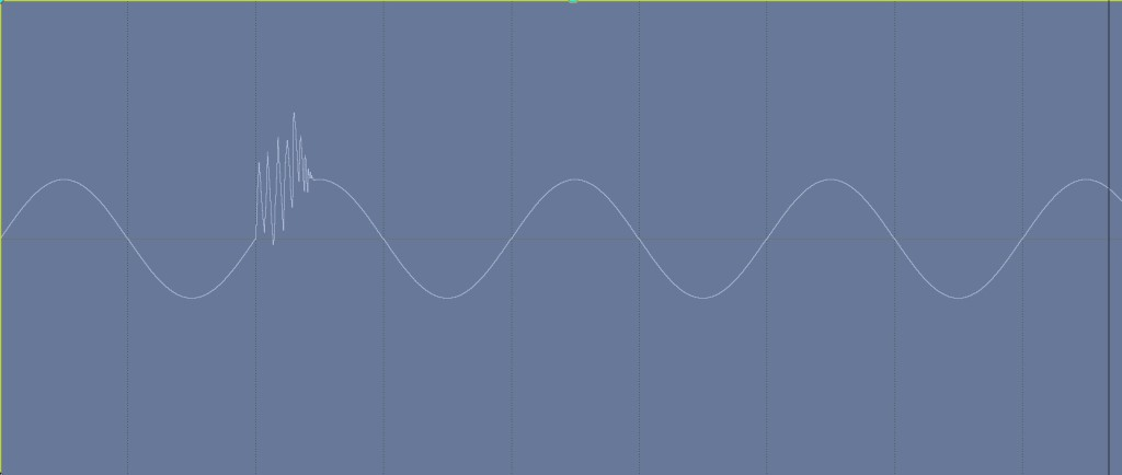 Sine wave with glitch